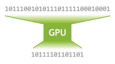 Optimizing Lossless Compression Algorithms on the GPU [S32401]