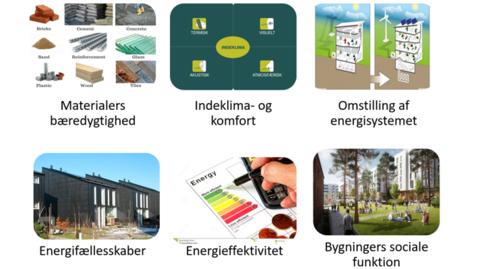 Thumbnail for entry Alternative byggematerialer - grøn omstilling