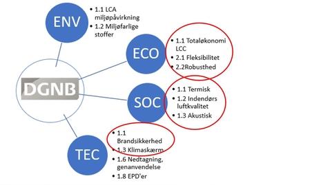 Thumbnail for entry SUSTAINABLE CONCRETE - Miljødata og bæredygtighedscertificeringer v. Claus Vestergaard Nielsen, forretningsleder, Teknologi
