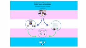 LGBT Public Policy Final Presentation