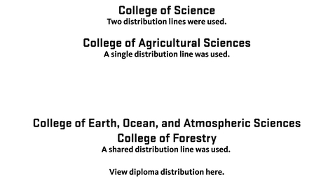 Thumbnail for entry 150th Annual Oregon State University Commencement (2019) - Distribution of Diplomas (Ag Sciences, CEOAS, Forestry, Science)