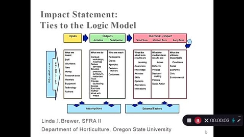 Thumbnail for entry Ties to the Logic Model - April 8th 2021, 1:20:09 pm