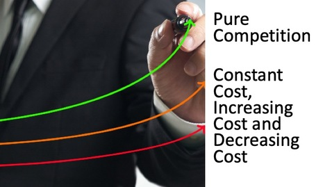 Thumbnail for entry Perfect Competition - Constant Cost, Increasing Cost and Decreasing Cost Industries.mp4