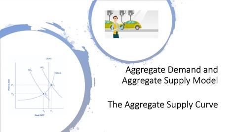 Thumbnail for entry The Aggregate Supply–Aggregate Demand Model - Aggregate Supply Curve