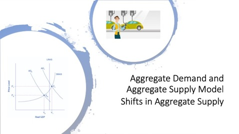Thumbnail for entry The Aggregate Supply–Aggregate Demand Model - Shifts in Aggregate Supply