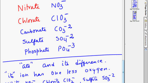 Thumbnail for entry September10 0919naming the compounds with polyatomic ions