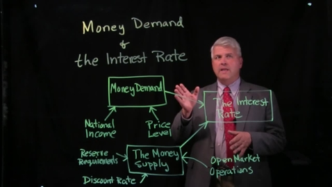 Thumbnail for entry Money Demand and the Interest Rate