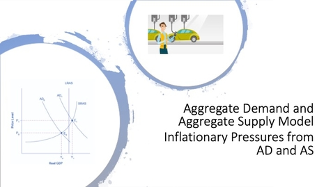 Thumbnail for entry The Aggregate Supply–Aggregate Demand Model - Inflationary Pressures - Aggregate Demand and Aggregate Supply