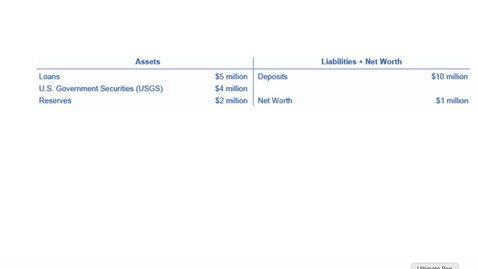 Thumbnail for entry A Bank Balance Sheet