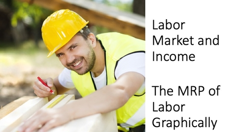 Thumbnail for entry Labor Market and Income - The MRP of Labor for Firm With Some Degree of Market Power in the Output Market