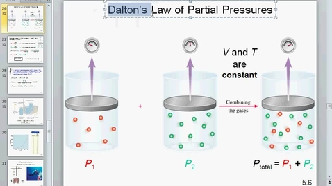 Thumbnail for entry partial pressure law