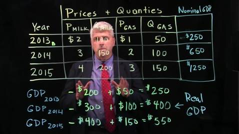 Thumbnail for entry GDP - Calculating the GDP Price Deflator