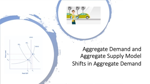 Thumbnail for entry The Aggregate Supply–Aggregate Demand Model - Shifts in Aggregate Demand
