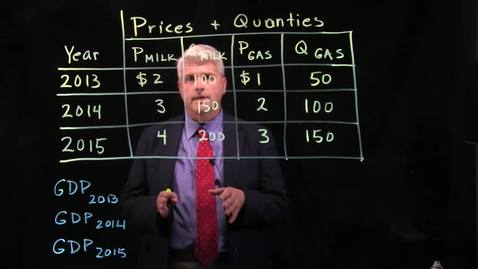 Thumbnail for entry GDP - Real Calculations