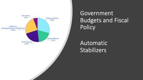 Thumbnail for entry Government Budgets and Fiscal Policy - Automatic Stabilizers