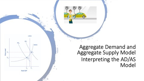 Thumbnail for entry The Aggregate Supply–Aggregate Demand Model - Interpreting the AD/AS Model