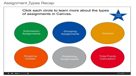 Thumbnail for entry Assignment Types - Duplicate Content