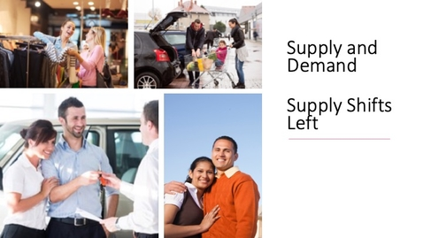 Thumbnail for entry Supply and Demand - Shift of Supply to the Left