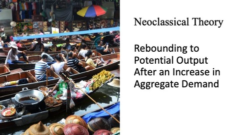 Thumbnail for entry The Neoclassical Perspective - Rebounding to Potential GDP After an Increase in Aggregate Demand