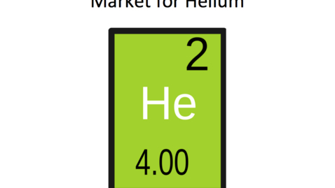 Thumbnail for entry Supply and Demand - Market for Helium