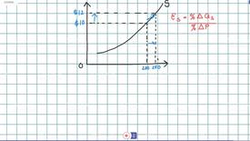 Thumbnail for entry Elasticity of Supply Calculation