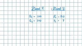 Thumbnail for entry Cross Price Elasticity of Demand