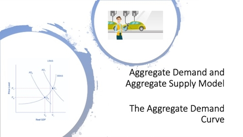 Thumbnail for entry The Aggregate Supply–Aggregate Demand Model - Aggregate Demand