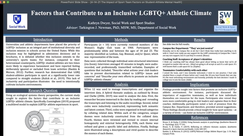 Thumbnail for entry An Ecological Perspective of Inclusive LGBTQ+ Athletic Climates : A Multi-Methods Study