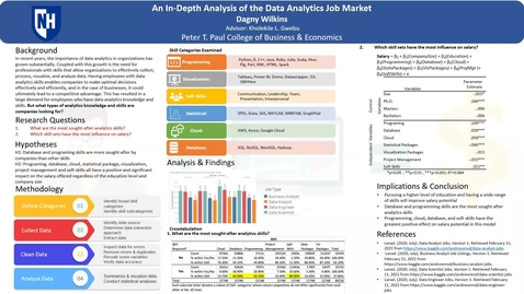 Thumbnail for entry HONORS.ISBA.Analysis-Of-Business-Analytics-Job-Market