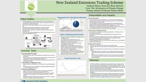 Thumbnail for entry ECON-CLIMATE.Climate-Policies-in-New-Zealand