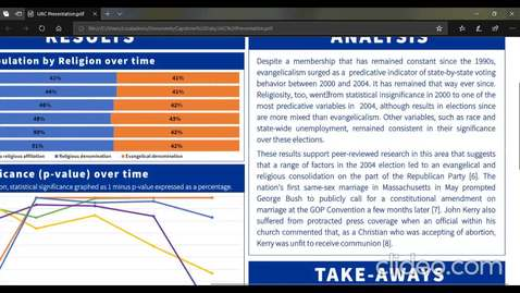 Thumbnail for entry RELIGION IN PRESIDENTIAL ELECTIONS