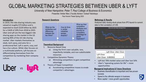 Thumbnail for entry HONORS.Global-Marketing-Strategies-Between-Uber-and-Lyft
