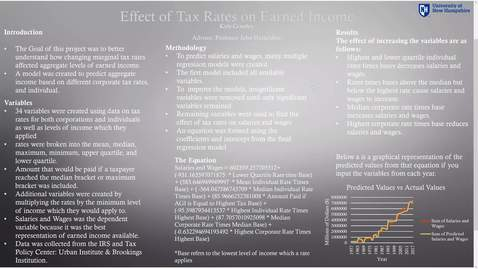 Thumbnail for entry Paul Honors Thesis.Effect-of-Tax-Rates-on-Earned-Income