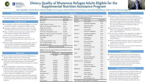 Thumbnail for entry Dietary Quality of Bhutanese Refugee Adults Eligible for the Supplemental Nutrition Assistance Program