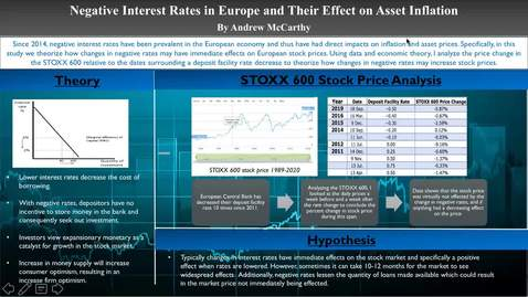 Thumbnail for entry HONORS.Negative Interest Rates in Europe and Their Effect on Asset Inflation