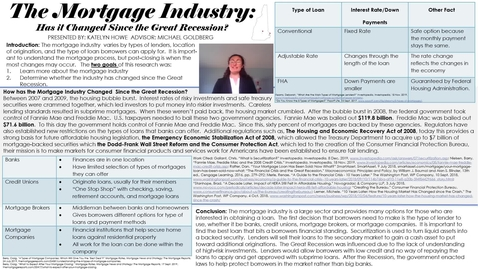 Thumbnail for entry Multidisciplinary. The Mortgage Industry- How Has It Changed Since The Great Recession