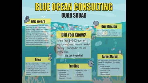 Thumbnail for entry Quad Squad (Team 4): Blue Ocean Consulting