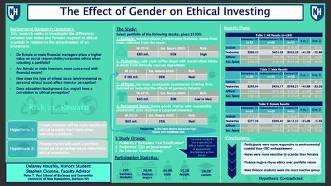 Thumbnail for entry HONORS.The-Effect-of-Gender-on-Ethical-Decision-Making