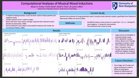 Thumbnail for entry Computational Analyses of Musical Mood Inductions