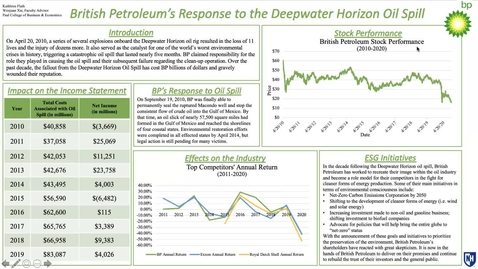Thumbnail for entry British Petroleum's Response to the Deepwater Horizon Oil Spill