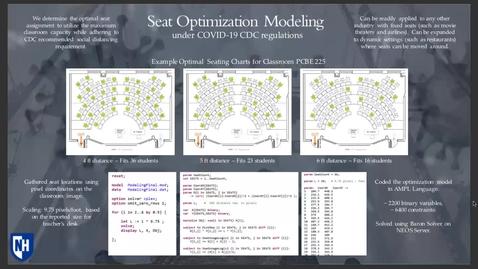 Thumbnail for entry MULTI-D.Seat-Optimization