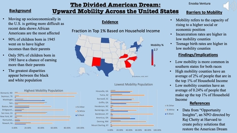 Thumbnail for entry HONORS. The Divided American Dream: Upward Mobility in the U.S.