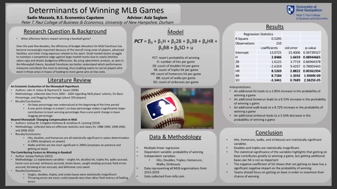 Thumbnail for entry ECON-BS.Determinants-of-Winning-MLB-Games