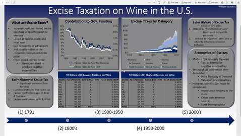 Thumbnail for entry HONORS.An-Analysis-of-Excise-Taxation-on-Wine-in-the-United-States