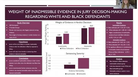 Thumbnail for entry Weight of Inadmissible Evidence in Jury Decision-Making Regarding Black and White Defendants