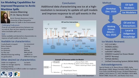 Thumbnail for entry Ice Modeling Capabilities for Improved Response to Arctic Maritime Spills