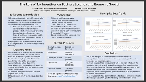 Thumbnail for entry HONORS.The-Role-of-Tax-Incentives-on-Business-Location-and-Economic-Growth