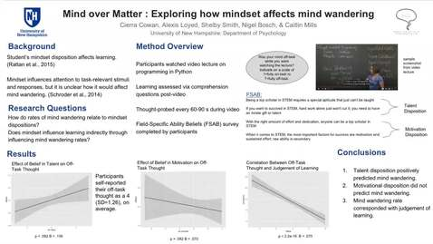Thumbnail for entry Mind Over Matter: Exploring how mindset affects mind wandering