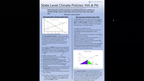 Thumbnail for entry ECON-CLIMATE.State Level Climate Policies: MA & PA