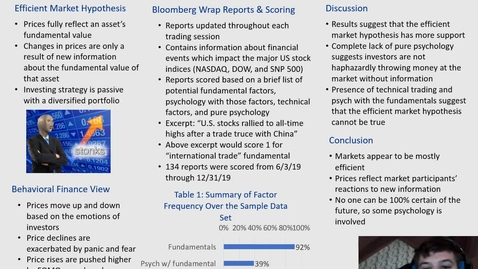 Thumbnail for entry Using Daily Market Reports to Determine Whether the Efficient Market Hypothesis or the Behavioral Finance View Has More Support